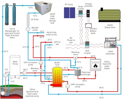 Click image for larger version.  Name:site schematic.jpg Views:163 Size:87.7 KB ID:11813